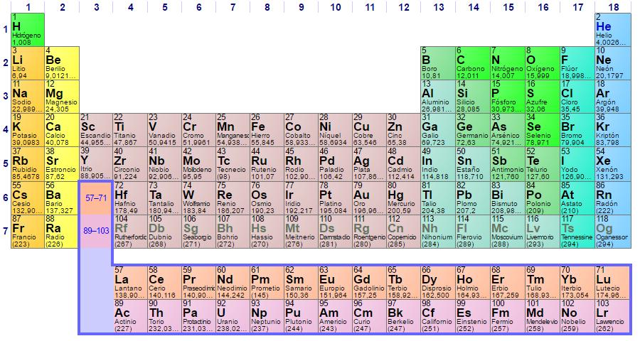 Tabla peridica de los elementos 5 aldo tabla peridica de los elementos 9 urtaz Choice Image